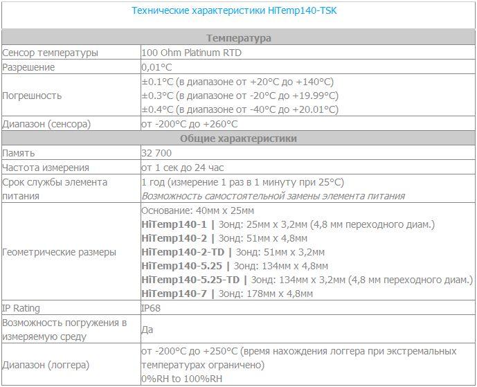 logger-temperatury-hitemp140-tsk