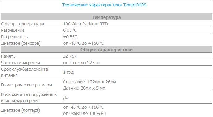 logger-temperatury-temp1000s
