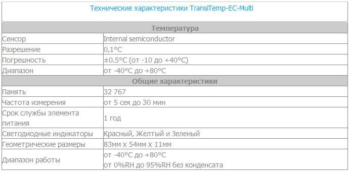 logger-temperatury-transitempii
